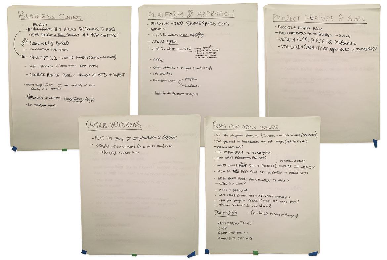 contexting sheets