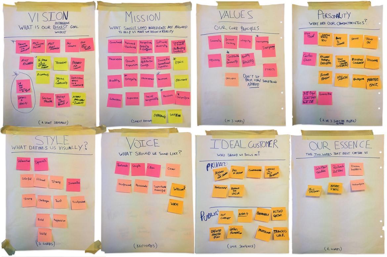 brand workshop sheets