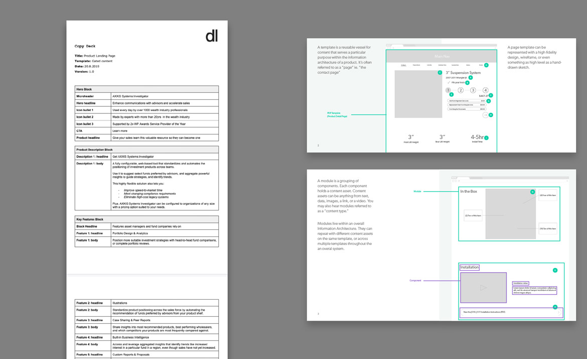 dl-work-contentstrategy-authoring-1170px